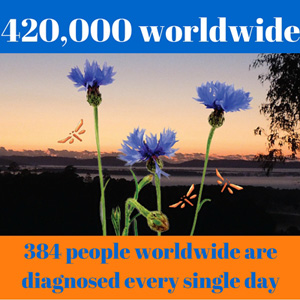 Statistics - over 400,000 people around the world have ALS/MND now